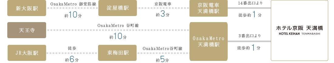 地下鉄・電車でお越しの方 ルート